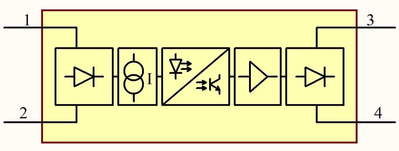 schemat blokowy przekaźnika interfejsowego vc-03