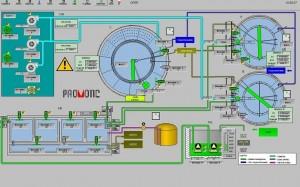 Zastosowania przemysłowe SCADY - oczyszczalnia ścieków
